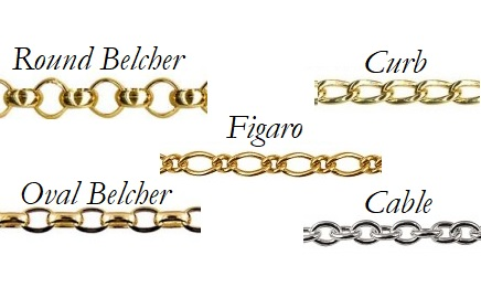 bracelet styles for charms