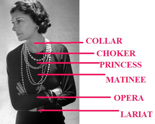 chain lengths for necklaces