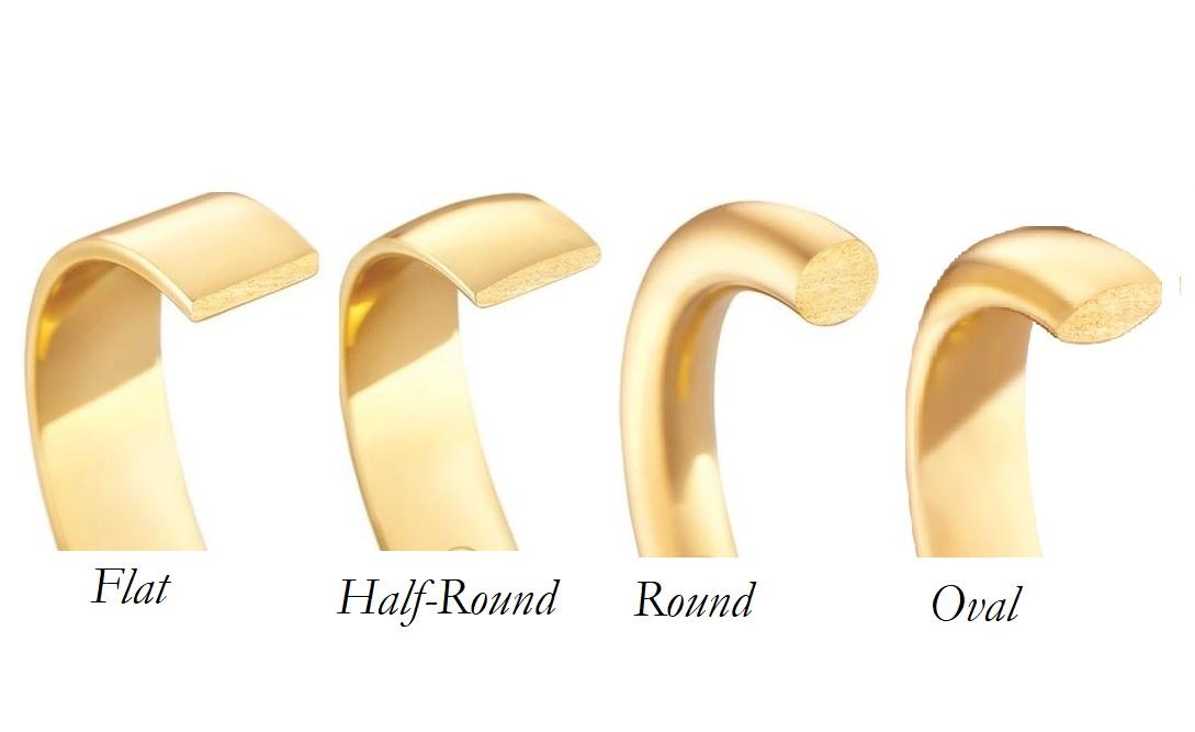 solid bangle profiles